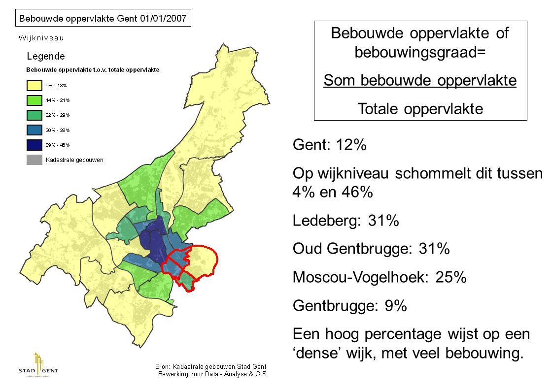 Bebouwde oppervlakte of bebouwingsgraad= Som bebouwde oppervlakte Totale oppervlakte Gent: 12% Op wijkniveau schommelt dit tussen 4% en 46% Ledeberg: