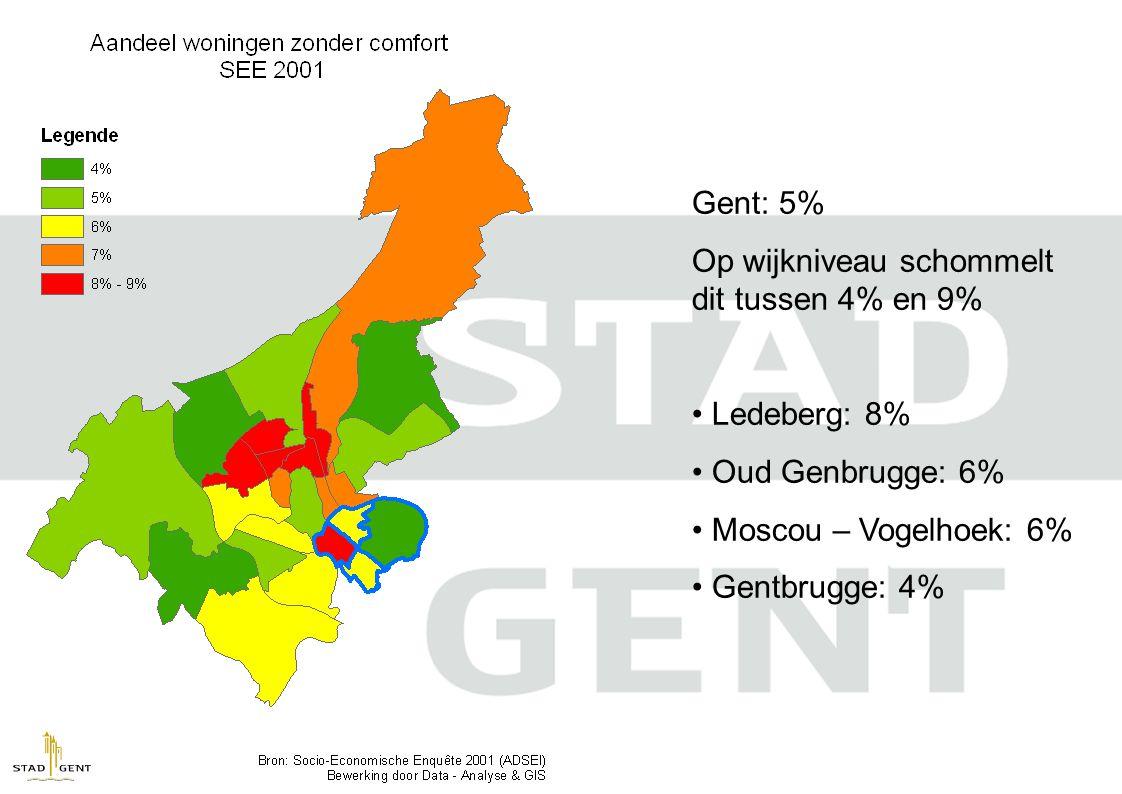Gent: 5% Op wijkniveau schommelt dit tussen 4% en 9% Ledeberg: 8% Oud Genbrugge: 6% Moscou – Vogelhoek: 6% Gentbrugge: 4%