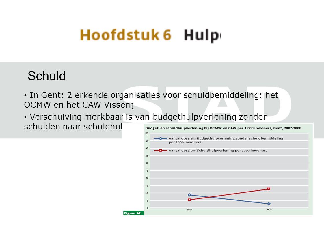 Schuld In Gent: 2 erkende organisaties voor schuldbemiddeling: het OCMW en het CAW Visserij Verschuiving merkbaar is van budgethulpverlening zonder schulden naar schuldhulpverlening