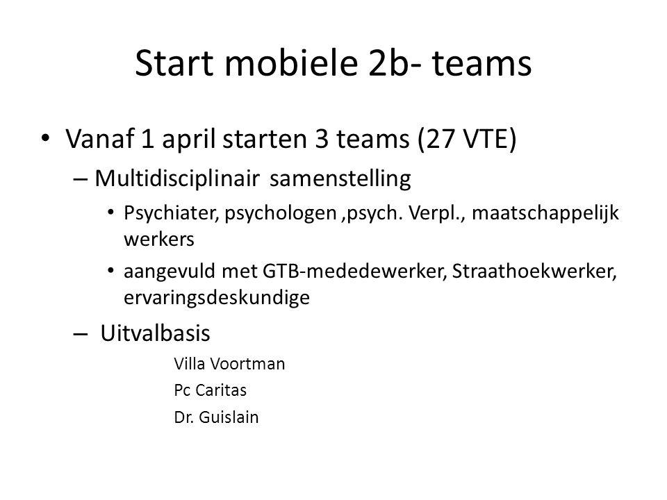 Start mobiele 2b- teams Vanaf 1 april starten 3 teams (27 VTE) – Multidisciplinair samenstelling Psychiater, psychologen,psych. Verpl., maatschappelij