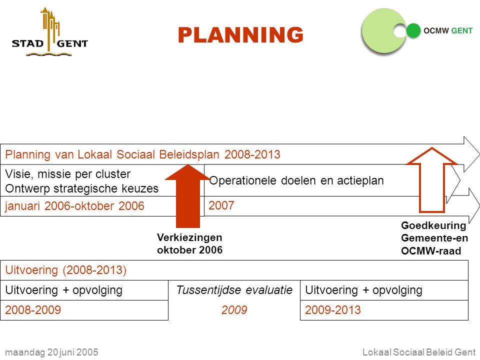 maandag 20 juni 2005Lokaal Sociaal Beleid Gent PLANNING Visie, missie per cluster Ontwerp strategische keuzes januari 2006-oktober 2006 Planning van Lokaal Sociaal Beleidsplan 2008-2013 2009-2013 Uitvoering + opvolging 2009 Tussentijdse evaluatie Uitvoering (2008-2013) Uitvoering + opvolging 2008-2009 Verkiezingen oktober 2006 2007 Operationele doelen en actieplan Goedkeuring Gemeente-en OCMW-raad