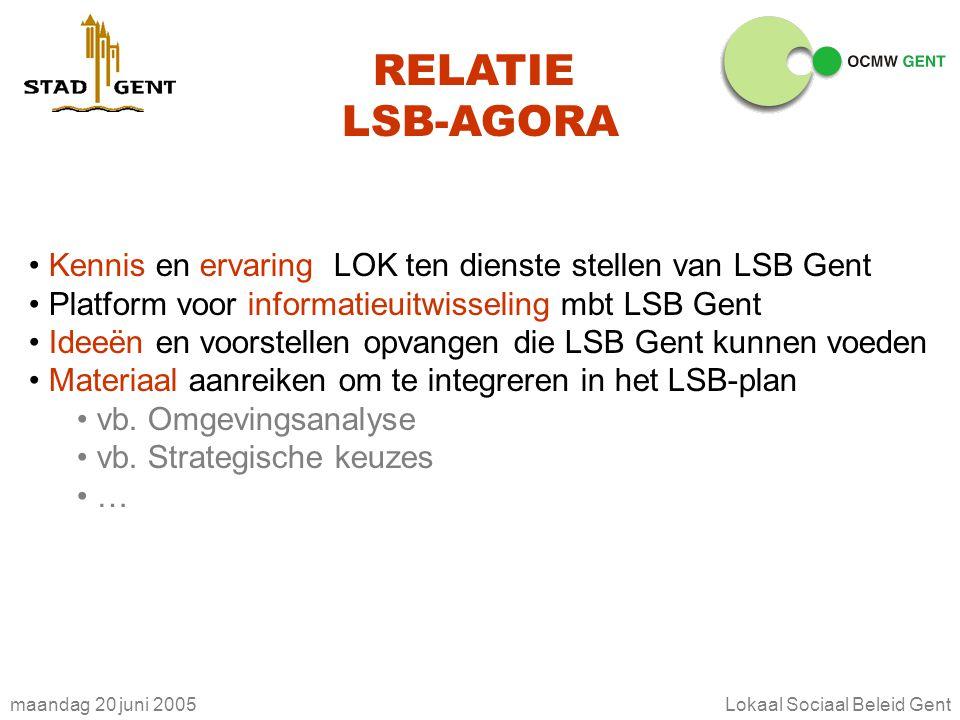 maandag 20 juni 2005Lokaal Sociaal Beleid Gent RELATIE LSB-AGORA Kennis en ervaring LOK ten dienste stellen van LSB Gent Platform voor informatieuitwisseling mbt LSB Gent Ideeën en voorstellen opvangen die LSB Gent kunnen voeden Materiaal aanreiken om te integreren in het LSB-plan vb.