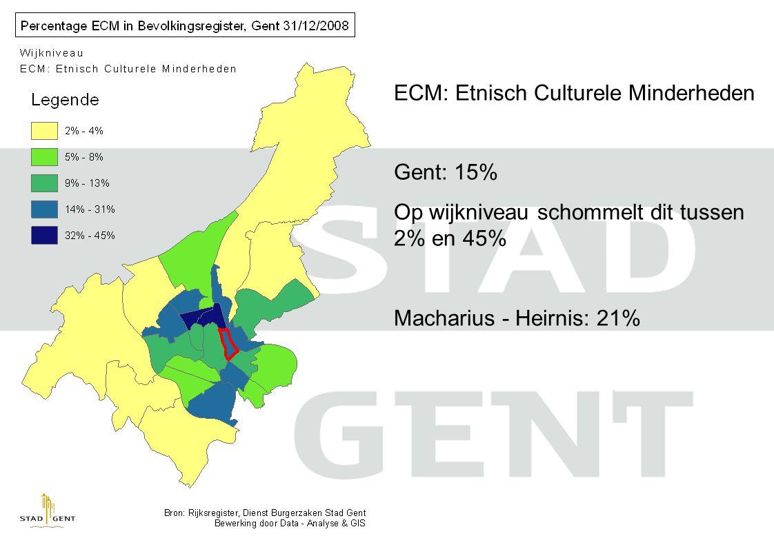 ECM: Etnisch Culturele Minderheden Gent: 15% Op wijkniveau schommelt dit tussen 2% en 45% Macharius - Heirnis: 21%