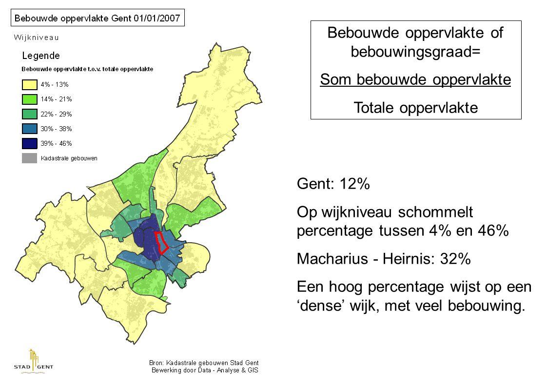 Bebouwde oppervlakte of bebouwingsgraad= Som bebouwde oppervlakte Totale oppervlakte Gent: 12% Op wijkniveau schommelt percentage tussen 4% en 46% Macharius - Heirnis: 32% Een hoog percentage wijst op een 'dense' wijk, met veel bebouwing.