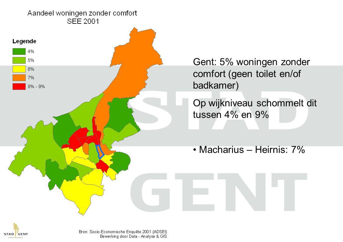 Gent: 5% woningen zonder comfort (geen toilet en/of badkamer) Op wijkniveau schommelt dit tussen 4% en 9% Macharius – Heirnis: 7%