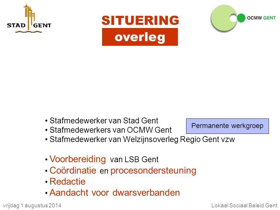 vrijdag 1 augustus 2014Lokaal Sociaal Beleid Gent SITUERING overleg Permanente werkgroep Stafmedewerker van Stad Gent Stafmedewerkers van OCMW Gent St