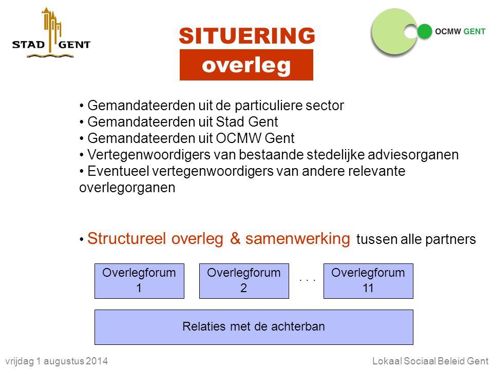 vrijdag 1 augustus 2014Lokaal Sociaal Beleid Gent SITUERING overleg Overlegforum 1 Overlegforum 2 Overlegforum 11... Relaties met de achterban Gemanda