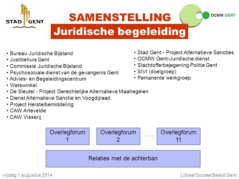 vrijdag 1 augustus 2014Lokaal Sociaal Beleid Gent SAMENSTELLING Juridische begeleiding Overlegforum 1 Overlegforum 2 Overlegforum 11... Relaties met d