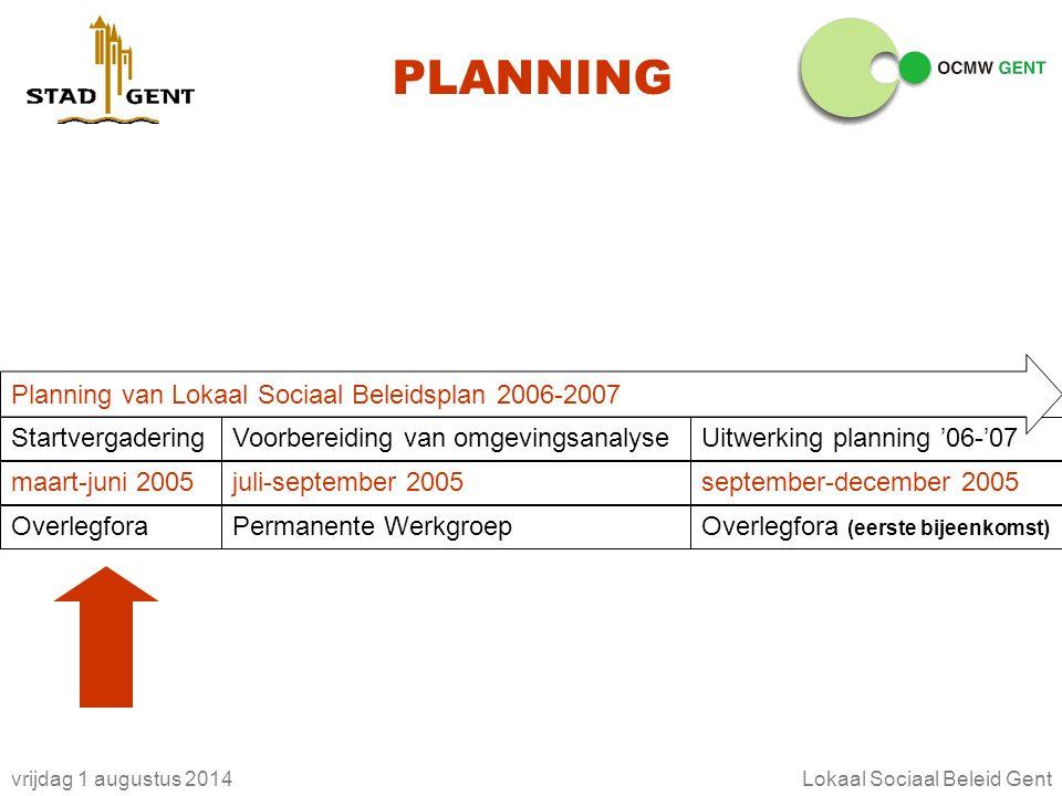 vrijdag 1 augustus 2014Lokaal Sociaal Beleid Gent PLANNING StartvergaderingVoorbereiding van omgevingsanalyseUitwerking planning '06-'07 maart-juni 20