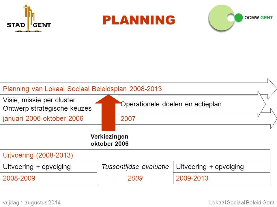 vrijdag 1 augustus 2014Lokaal Sociaal Beleid Gent PLANNING Visie, missie per cluster Ontwerp strategische keuzes januari 2006-oktober 2006 Planning va