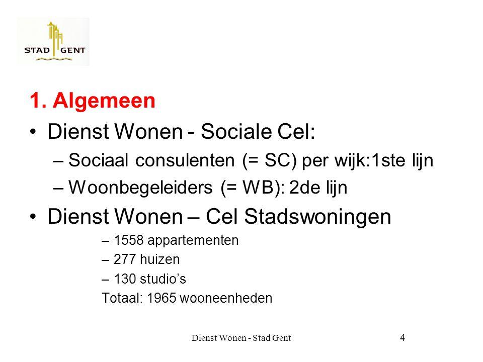 Dienst Wonen - Stad Gent5 2.
