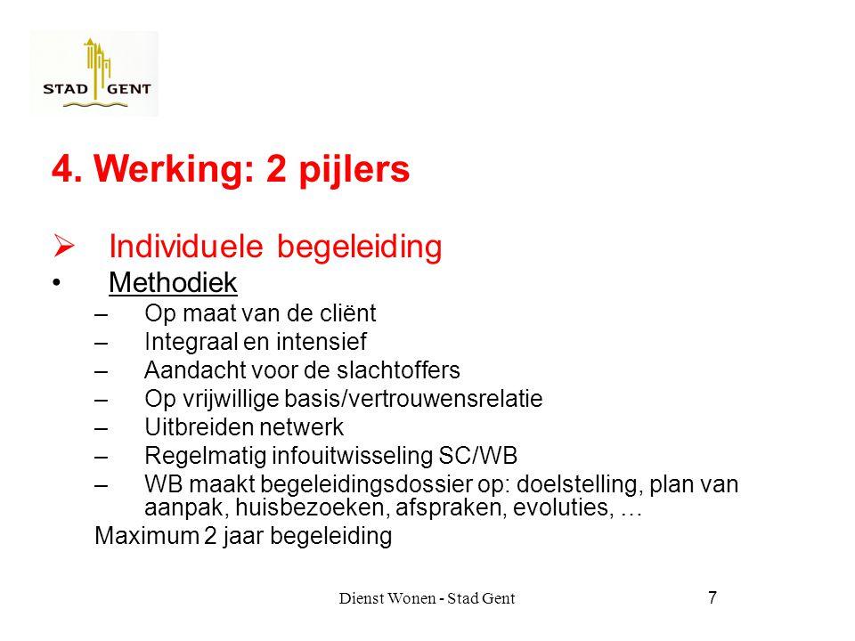 Dienst Wonen - Stad Gent18 7. Vragen