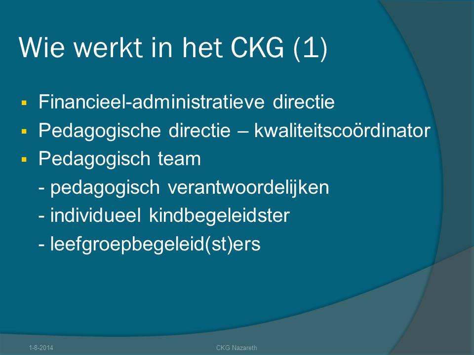 Wie werkt in het CKG (1)  Financieel-administratieve directie  Pedagogische directie – kwaliteitscoördinator  Pedagogisch team - pedagogisch verant