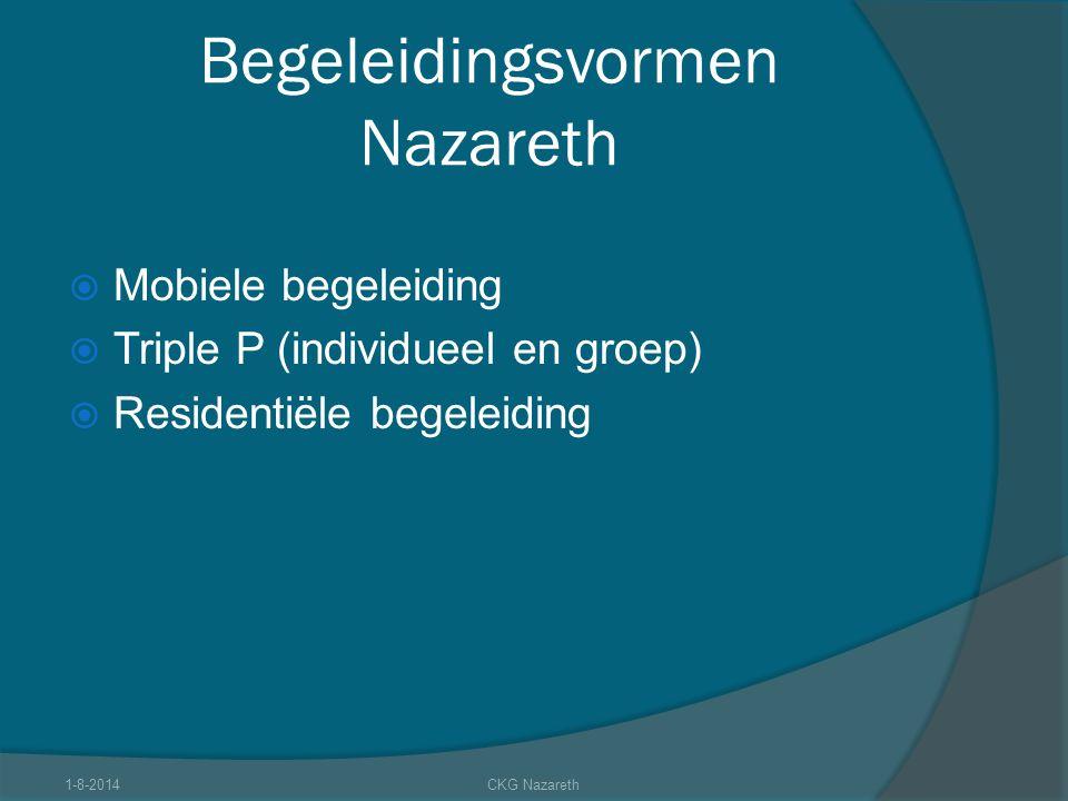 Begeleidingsvormen Nazareth  Mobiele begeleiding  Triple P (individueel en groep)  Residentiële begeleiding 1-8-2014CKG Nazareth