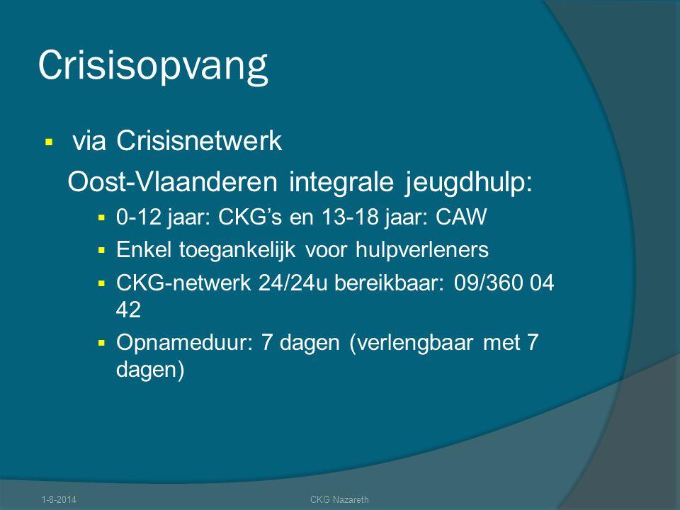 Crisisopvang  via Crisisnetwerk Oost-Vlaanderen integrale jeugdhulp:  0-12 jaar: CKG's en 13-18 jaar: CAW  Enkel toegankelijk voor hulpverleners 