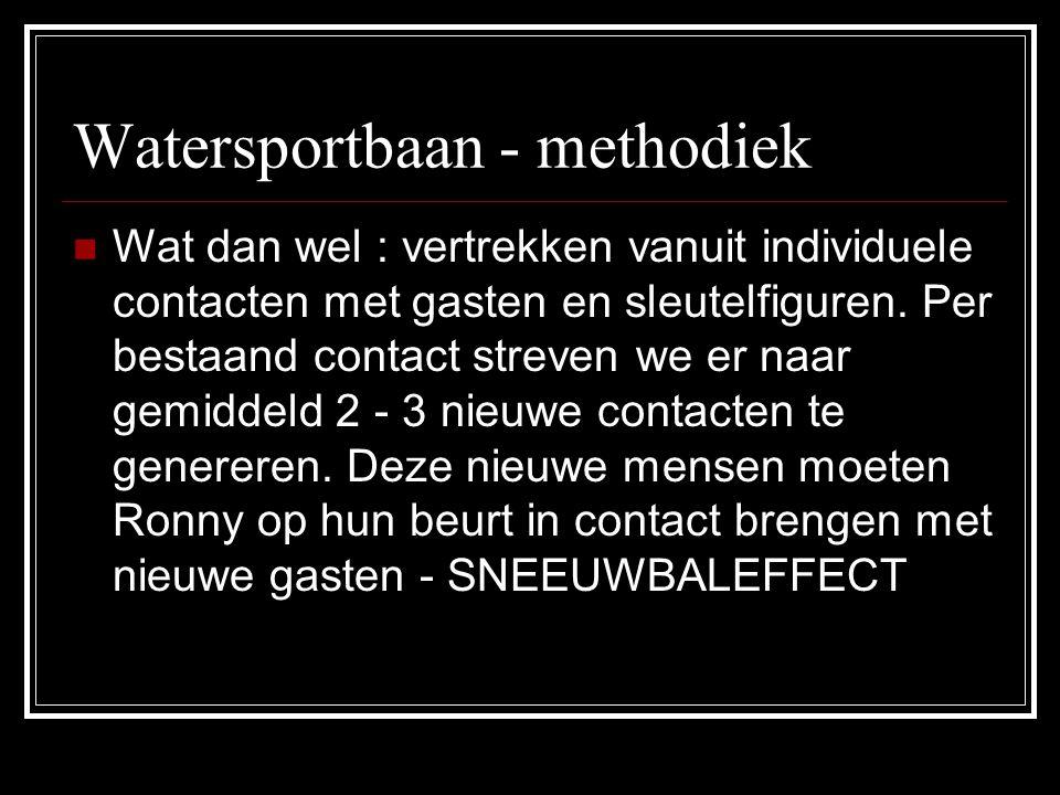 Watersportbaan - methodiek Wat dan wel : vertrekken vanuit individuele contacten met gasten en sleutelfiguren. Per bestaand contact streven we er naar