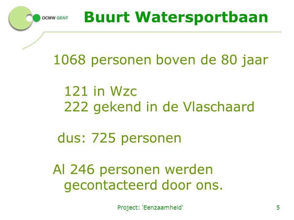 Project: 'Eenzaamheid'5 Buurt Watersportbaan 1068 personen boven de 80 jaar 121 in Wzc 222 gekend in de Vlaschaard dus: 725 personen Al 246 personen w