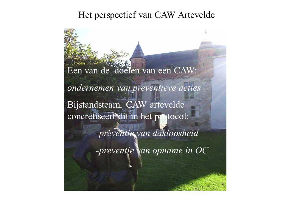 Het perspectief van CAW Artevelde Een van de doelen van een CAW: ondernemen van preventieve acties Bijstandsteam, CAW artevelde concretiseert dit in het protocol: -preventie van dakloosheid -preventie van opname in OC