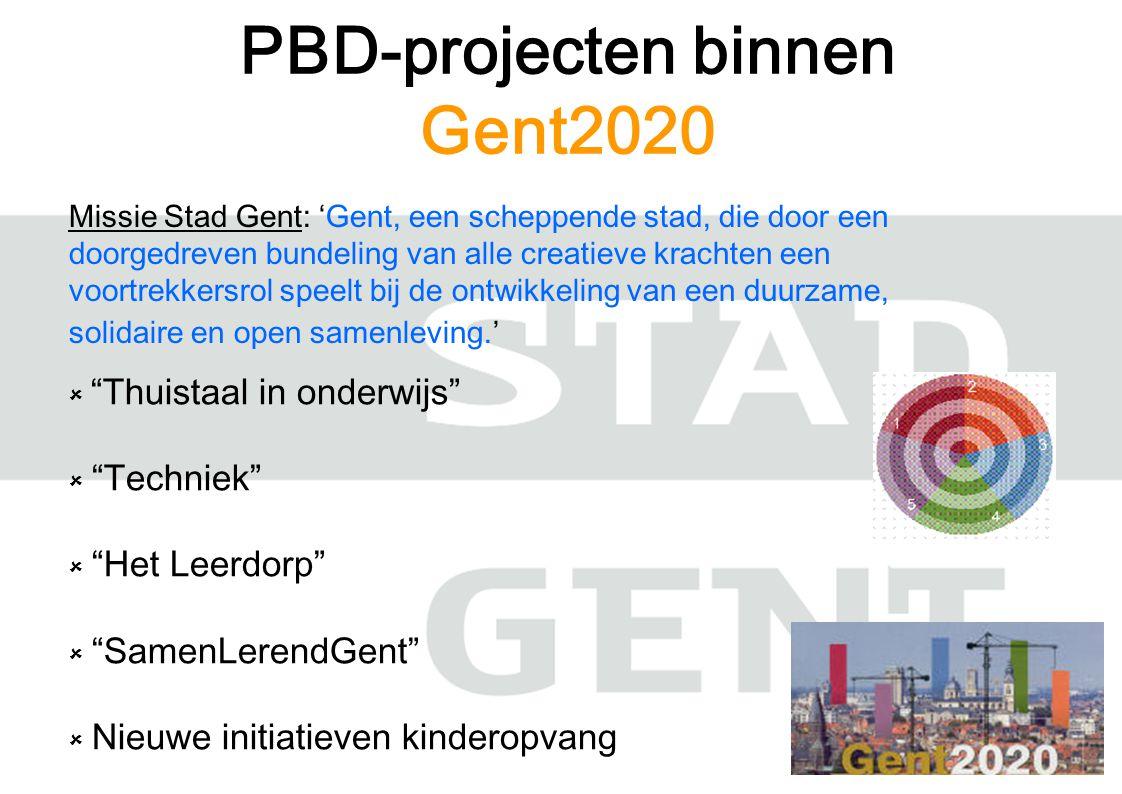  Thuistaal in onderwijs  Techniek  Het Leerdorp  SamenLerendGent  Nieuwe initiatieven kinderopvang PBD-projecten binnen Gent2020 Missie Stad Gent: 'Gent, een scheppende stad, die door een doorgedreven bundeling van alle creatieve krachten een voortrekkersrol speelt bij de ontwikkeling van een duurzame, solidaire en open samenleving.'
