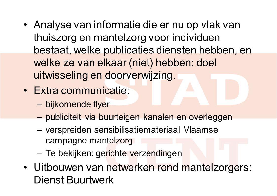 Analyse van informatie die er nu op vlak van thuiszorg en mantelzorg voor individuen bestaat, welke publicaties diensten hebben, en welke ze van elkaar (niet) hebben: doel uitwisseling en doorverwijzing.