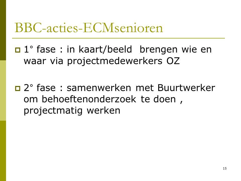 15 BBC-acties-ECMsenioren  1° fase : in kaart/beeld brengen wie en waar via projectmedewerkers OZ  2° fase : samenwerken met Buurtwerker om behoefte