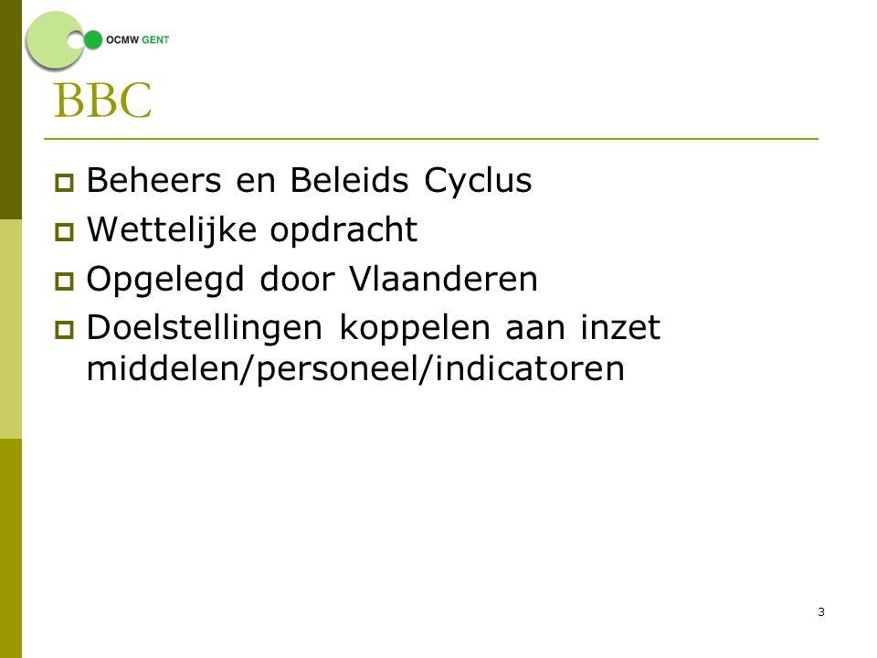 3 BBC  Beheers en Beleids Cyclus  Wettelijke opdracht  Opgelegd door Vlaanderen  Doelstellingen koppelen aan inzet middelen/personeel/indicatoren
