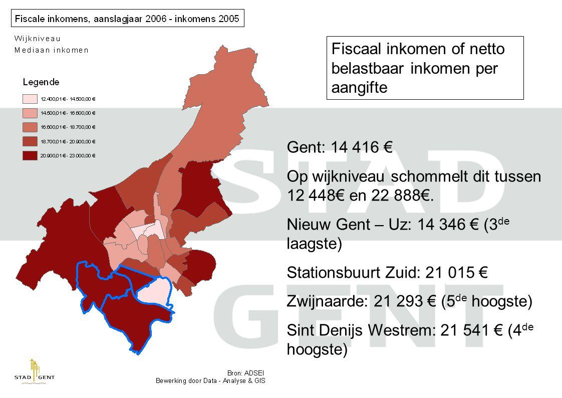 Fiscaal inkomen of netto belastbaar inkomen per aangifte Gent: 14 416 € Op wijkniveau schommelt dit tussen 12 448€ en 22 888€.