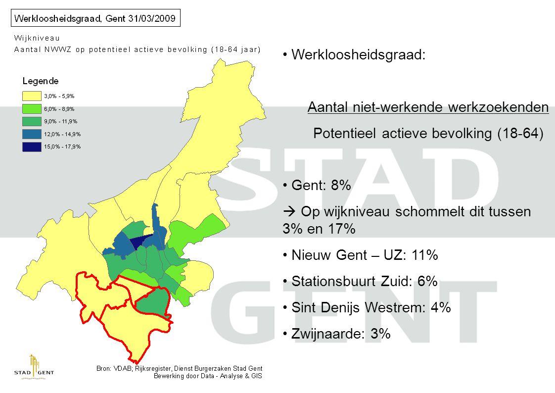 Werkloosheidsgraad: Aantal niet-werkende werkzoekenden Potentieel actieve bevolking (18-64) Gent: 8%  Op wijkniveau schommelt dit tussen 3% en 17% Nieuw Gent – UZ: 11% Stationsbuurt Zuid: 6% Sint Denijs Westrem: 4% Zwijnaarde: 3%
