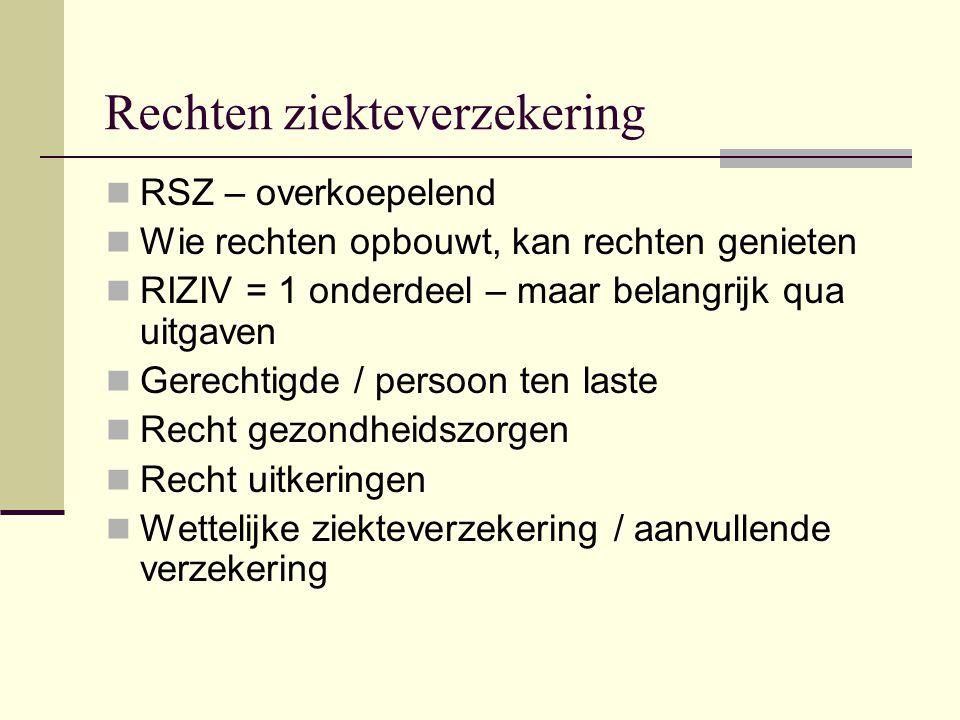 Rechten ziekteverzekering RSZ – overkoepelend Wie rechten opbouwt, kan rechten genieten RIZIV = 1 onderdeel – maar belangrijk qua uitgaven Gerechtigde / persoon ten laste Recht gezondheidszorgen Recht uitkeringen Wettelijke ziekteverzekering / aanvullende verzekering