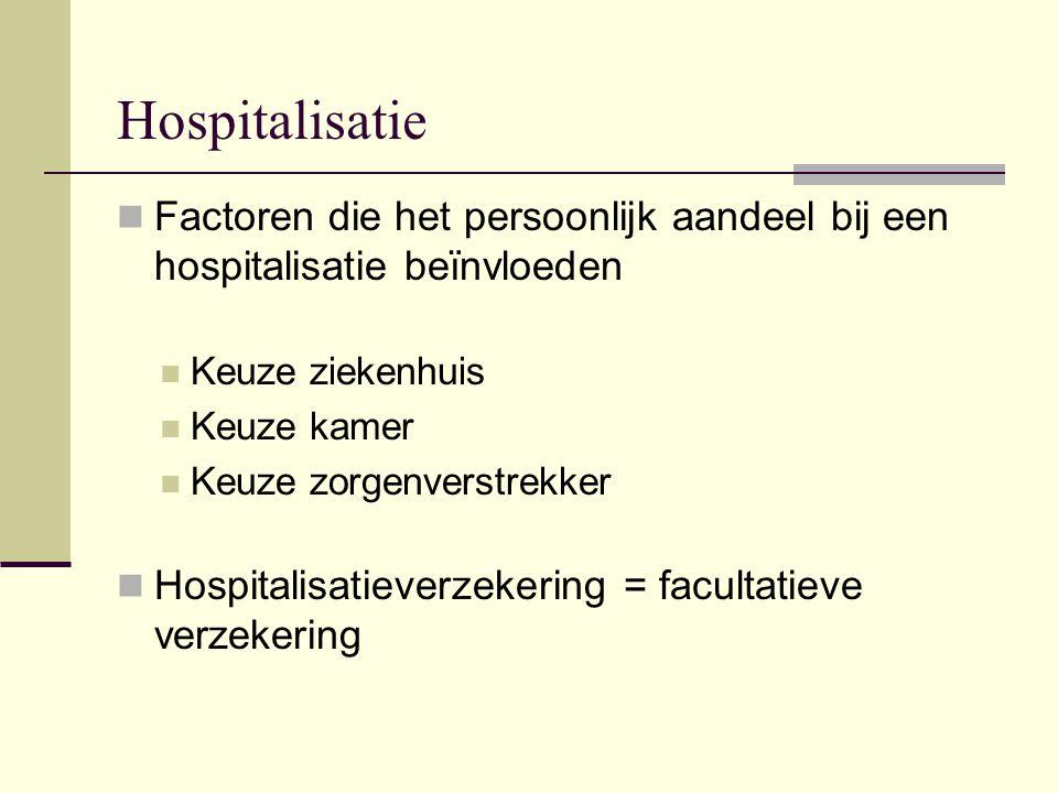 Hospitalisatie Factoren die het persoonlijk aandeel bij een hospitalisatie beïnvloeden Keuze ziekenhuis Keuze kamer Keuze zorgenverstrekker Hospitalisatieverzekering = facultatieve verzekering