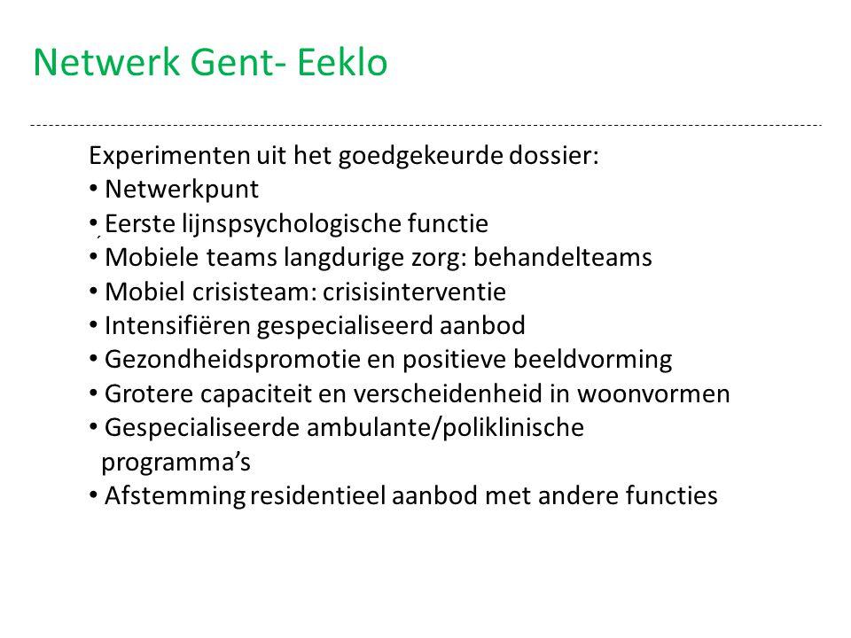 Netwerk Gent- Eeklo ´ Experimenten uit het goedgekeurde dossier: Netwerkpunt Eerste lijnspsychologische functie Mobiele teams langdurige zorg: behande