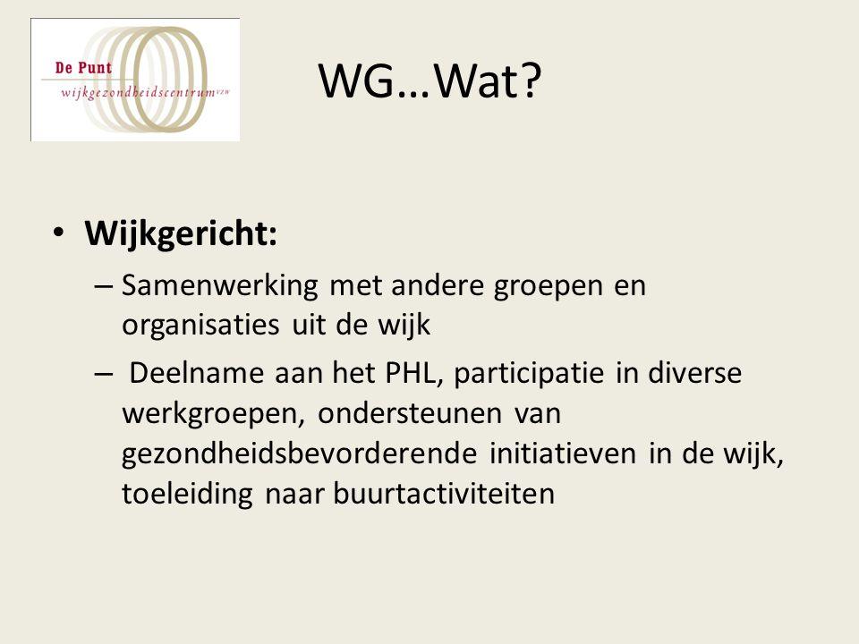 WG…Wat.