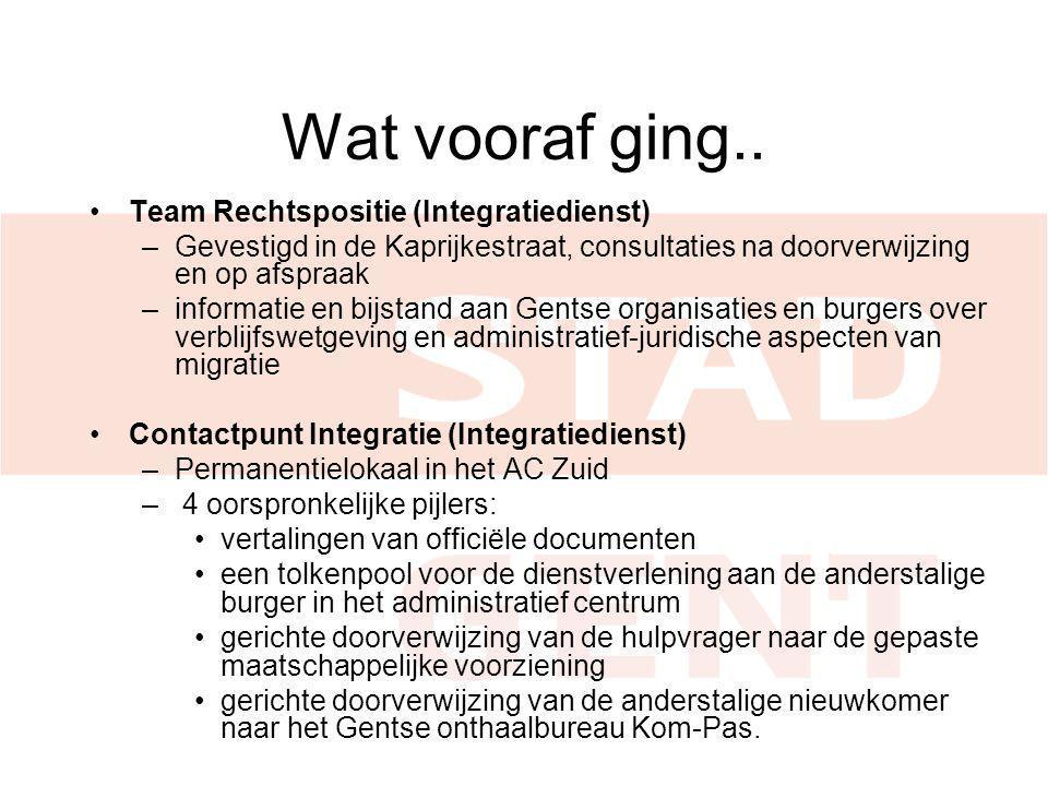 Wat vooraf ging.. Team Rechtspositie (Integratiedienst) –Gevestigd in de Kaprijkestraat, consultaties na doorverwijzing en op afspraak –informatie en