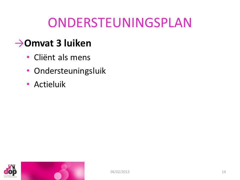 ONDERSTEUNINGSPLAN 11/09/201206/02/201314 →Omvat 3 luiken Cliënt als mens Ondersteuningsluik Actieluik