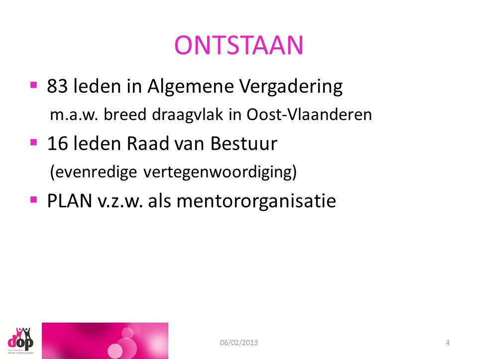 OPDRACHT D.O.P.11/09/201206/02/20135 →Wat.