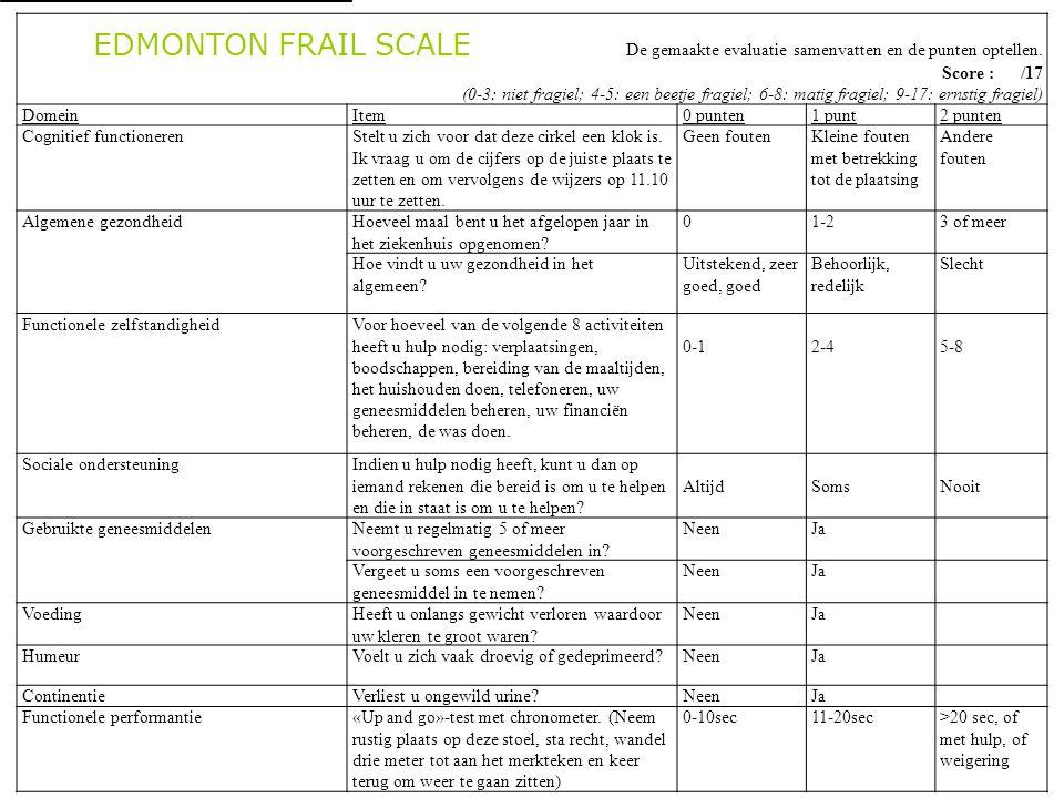 EDMONTON FRAIL SCALE De gemaakte evaluatie samenvatten en de punten optellen. Score : /17 (0-3: niet fragiel; 4-5: een beetje fragiel; 6-8: matig frag