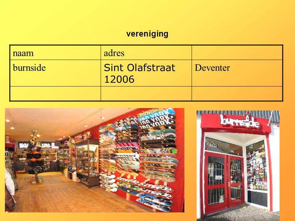 naamadres burnside Sint Olafstraat 12006 Deventer vereniging Als er geen verenigingen zijn, klik dan met de rechter muisknop op de 5e dia; klik op knippen