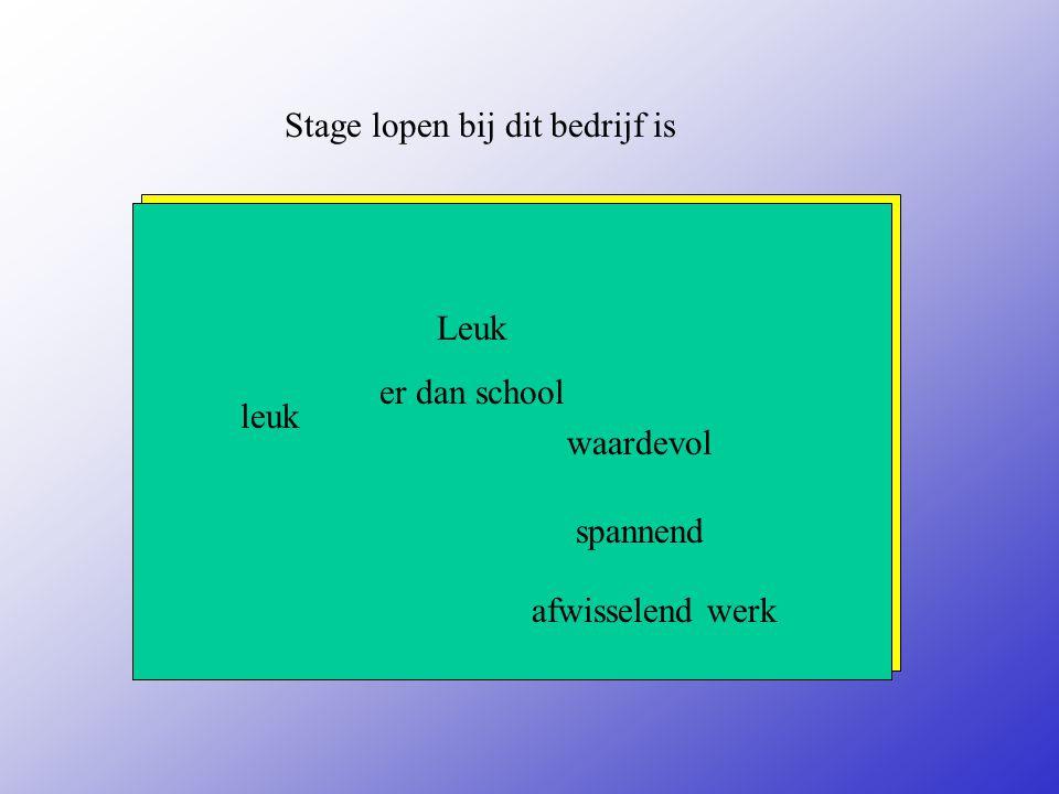 Stage lopen bij dit bedrijf is leuk waardevol spannend afwisselend werk Geef je mening: Verwijder de woorden die niet waar zijn.
