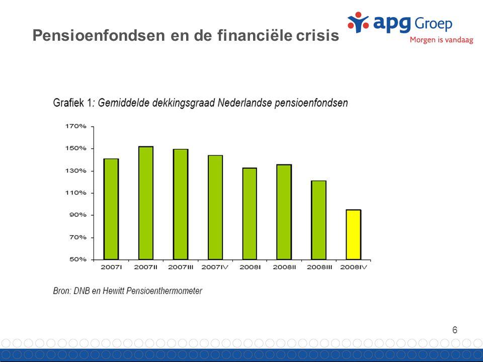 7 Dekkingsgraden van enkele grote Nederlandse pensioenfondsen Ultimo 2008Verschil t.o.v.