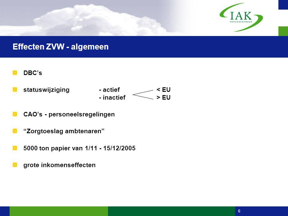 6 Effecten ZVW - algemeen DBC's statuswijziging - actief EU CAO's - personeelsregelingen Zorgtoeslag ambtenaren 5000 ton papier van 1/11 - 15/12/2005 grote inkomenseffecten