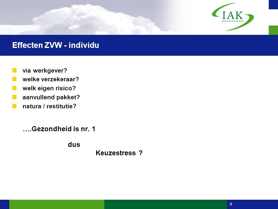 8 Effecten ZVW - individu via werkgever. welke verzekeraar.