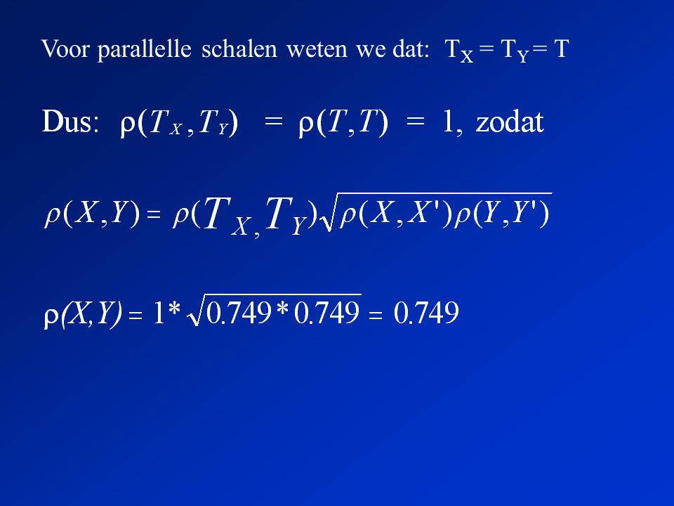 Voor parallelle schalen weten we dat: T X = T Y = T