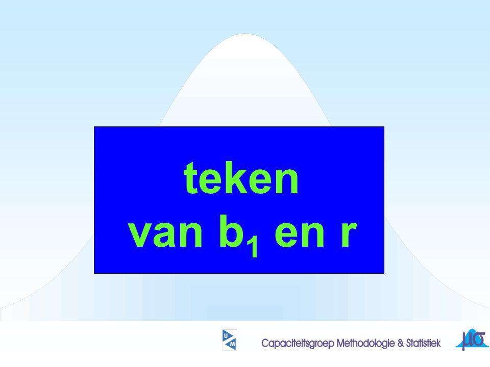 teken van b 1 en r