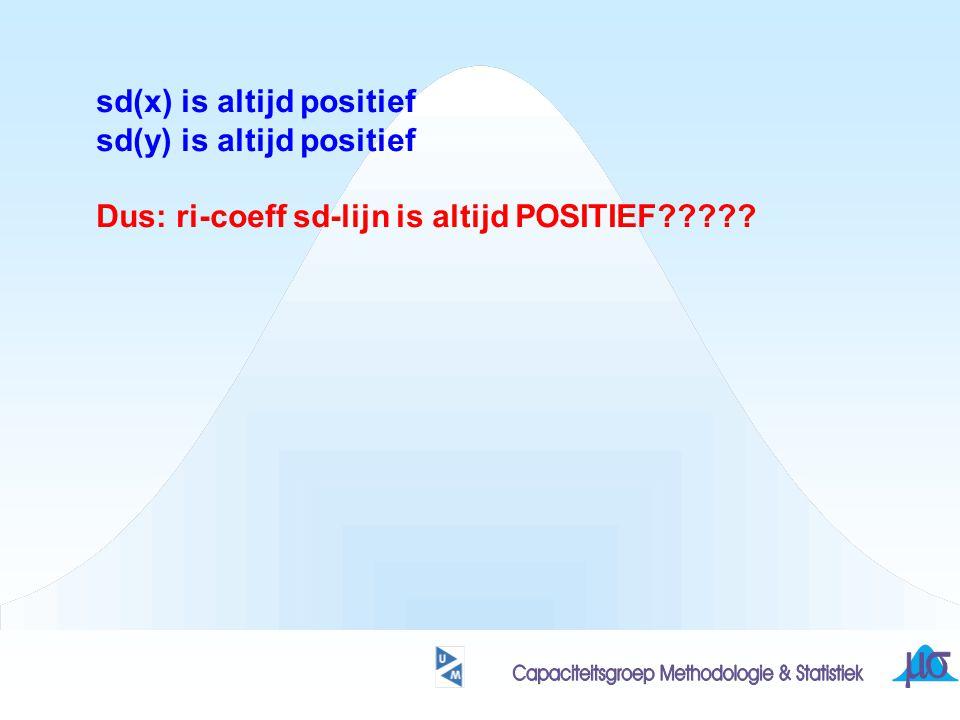 sd(x) is altijd positief sd(y) is altijd positief Dus: ri-coeff sd-lijn is altijd POSITIEF?????