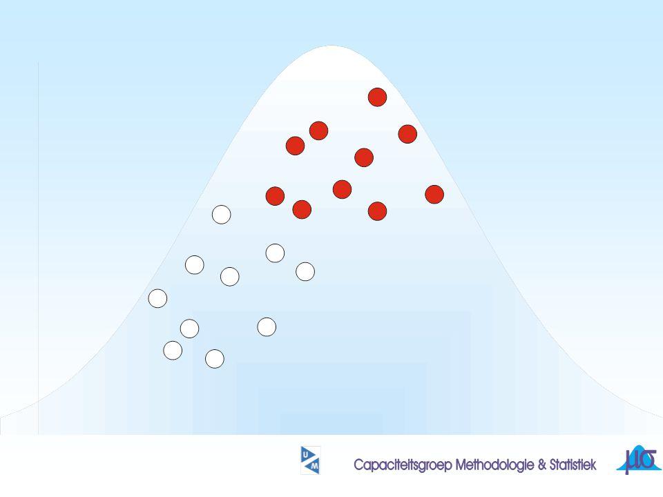 Model Unstandardized Coefficients Standardized Coefficients BStd.