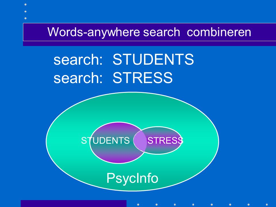 Words-anywhere search combineren PsycInfo STUDENTSSTRESS search: STUDENTS search: STRESS