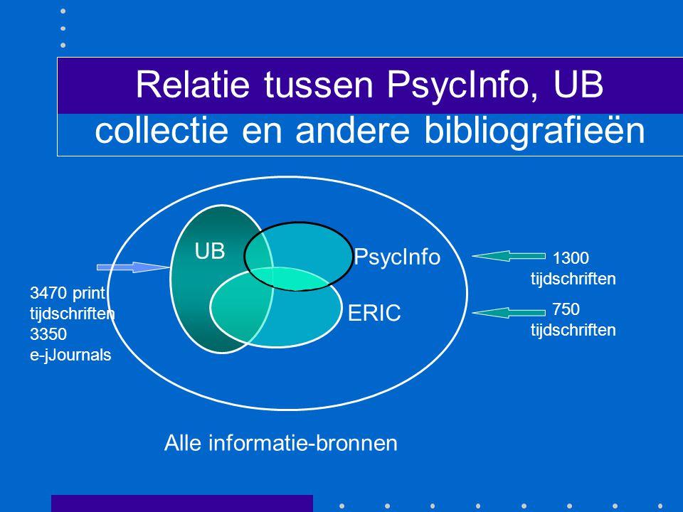 Relatie tussen PsycInfo, UB collectie en andere bibliografieën 1300 tijdschriften 3470 print tijdschriften 3350 e-jJournals 750 tijdschriften Alle informatie-bronnen UB ERIC PsycInfo