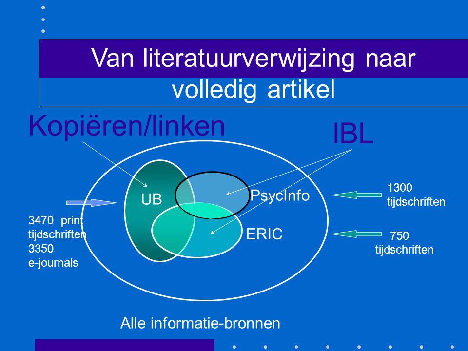 Van literatuurverwijzing naar volledig artikel 750 tijdschriften Kopiëren/linken 3470 print tijdschriften 3350 e-journals IBL Alle informatie-bronnen UB ERIC PsycInfo 1300 tijdschriften