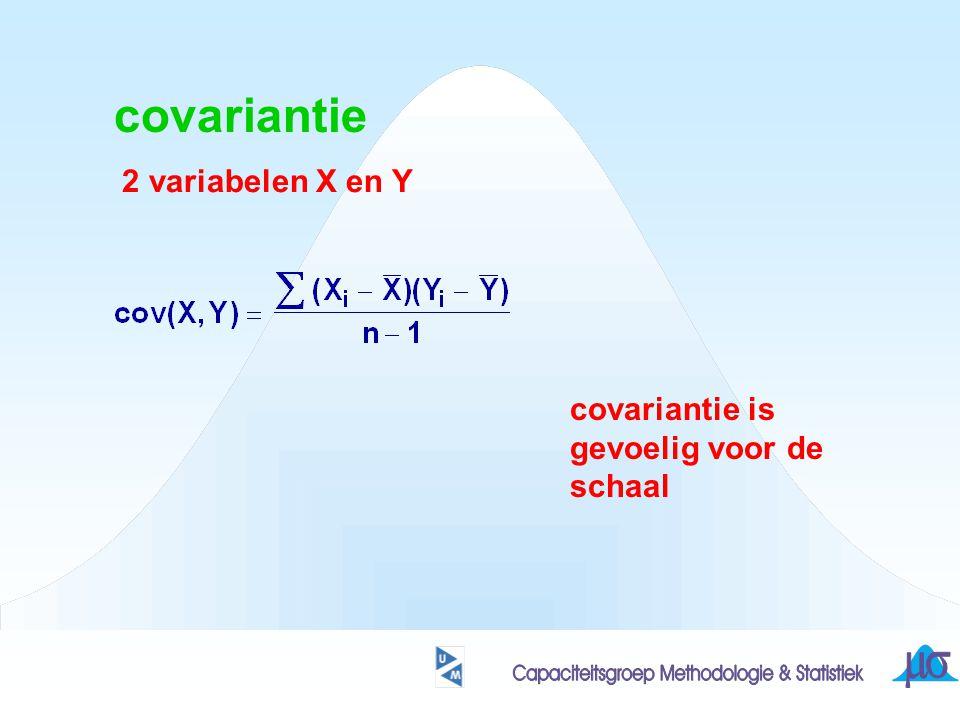 covariantie 2 variabelen X en Y covariantie is gevoelig voor de schaal