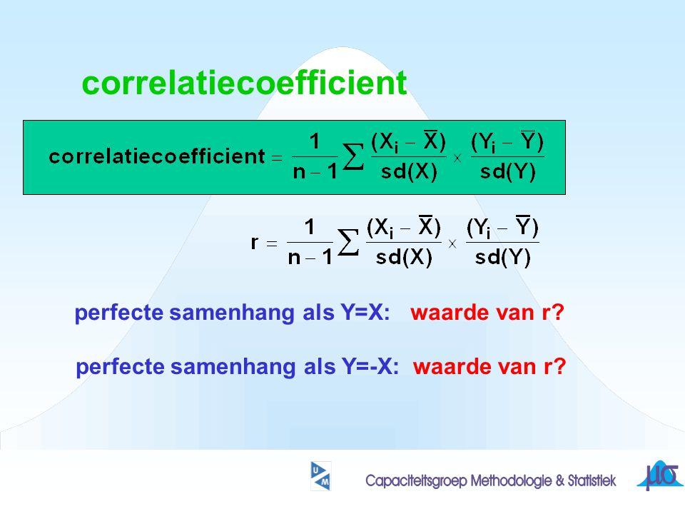 correlatiecoefficient perfecte samenhang als Y=X: waarde van r? perfecte samenhang als Y=-X: waarde van r?